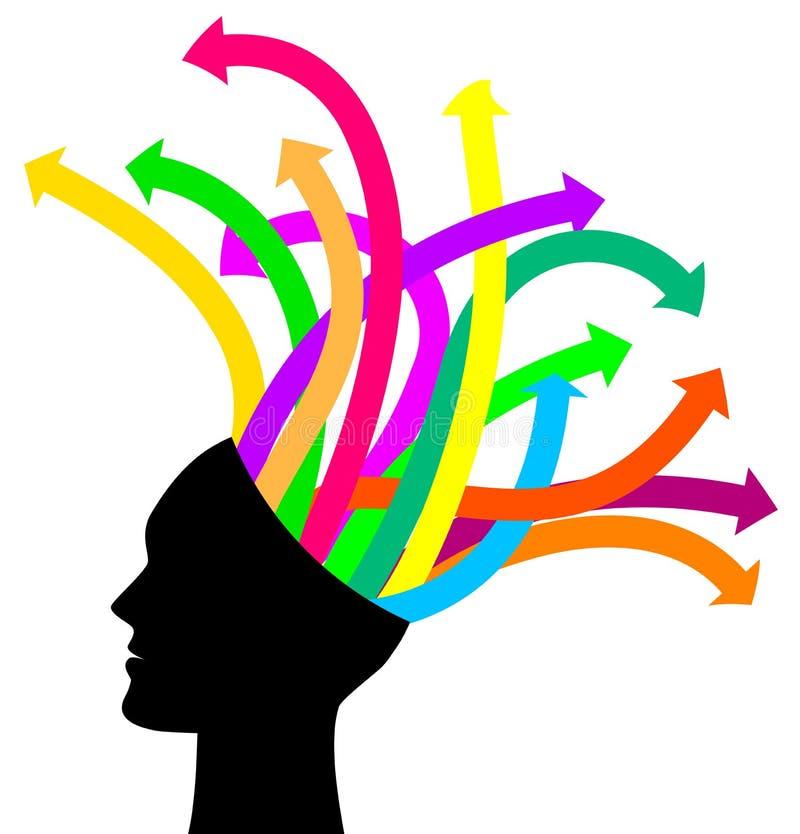 Tankar och alternativ royaltyfri illustrationer