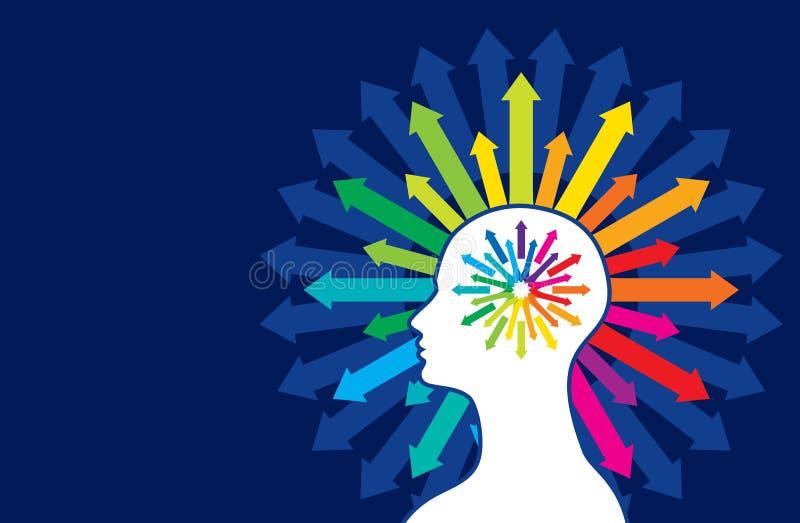 Tankar och alternativ Vektorillustration av huvudet med pilar royaltyfri illustrationer