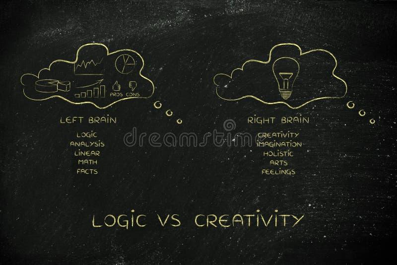Tanke bubblar med statistik mot den intuitiva idén, logik vs crea royaltyfri fotografi