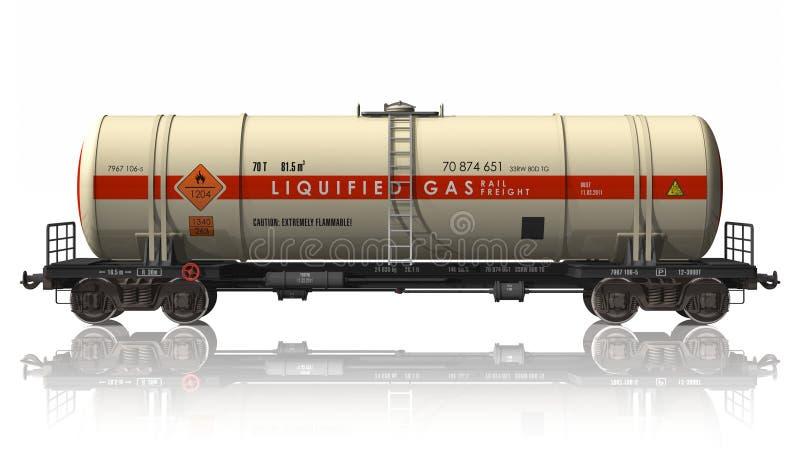tankfartyg för bilbensinjärnväg royaltyfri illustrationer