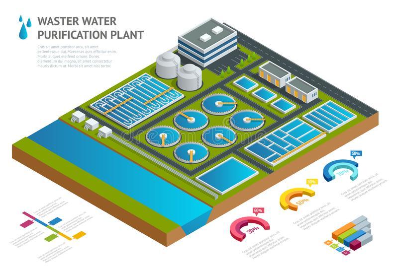 Tanques de armazenamento do conceito de Infographic na planta de tratamento da água da água de esgoto ilustração do vetor