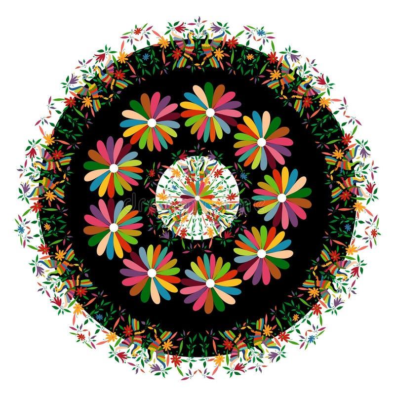 Tapicer?a mexicana ?tnica con el bordado floral y los animales de la selva del pavo real hechos a mano Decoraciones populares de  stock de ilustración