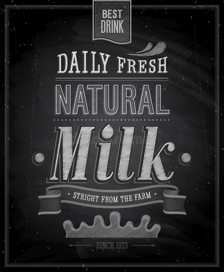 Tappning mjölkar affischen - svart tavla. stock illustrationer