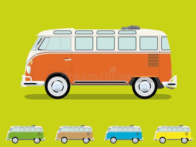 Tappning Samba Camper Van Vector Illustration royaltyfri illustrationer