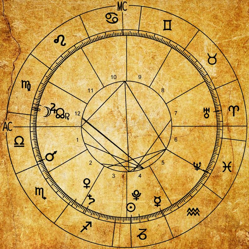 TappningastrologiNatal Chart Old papper royaltyfri illustrationer