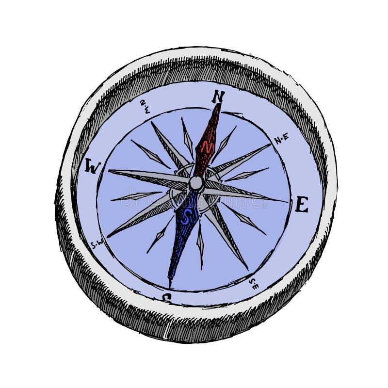 Tappningmässingskompass som isoleras på vit bakgrund stock illustrationer