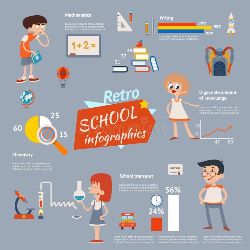 Tappningskolainfographics royaltyfri illustrationer