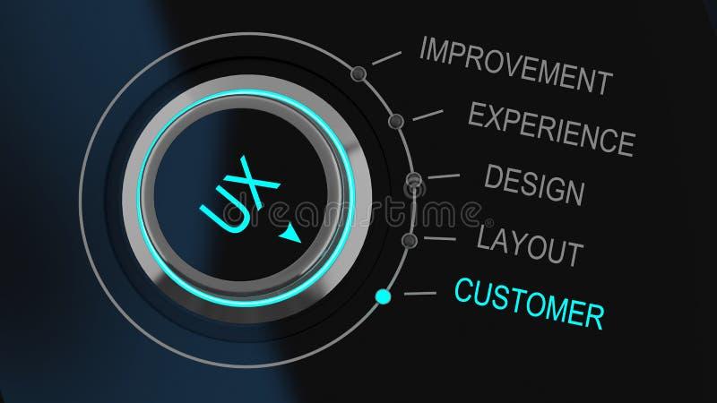 Tarczy lub kontrolnej gałeczki monitorowanie użytkownika doświadczenie ilustracji