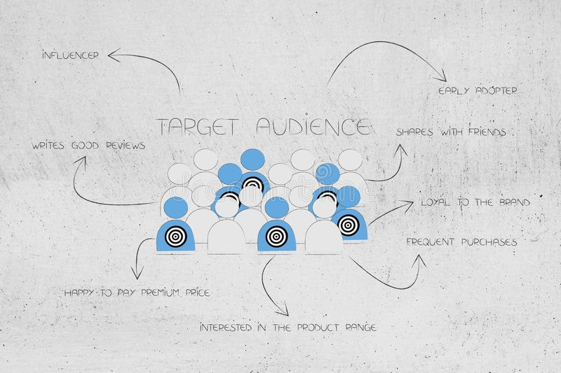 Customer Audience Engagement People Connected Arrows Stock