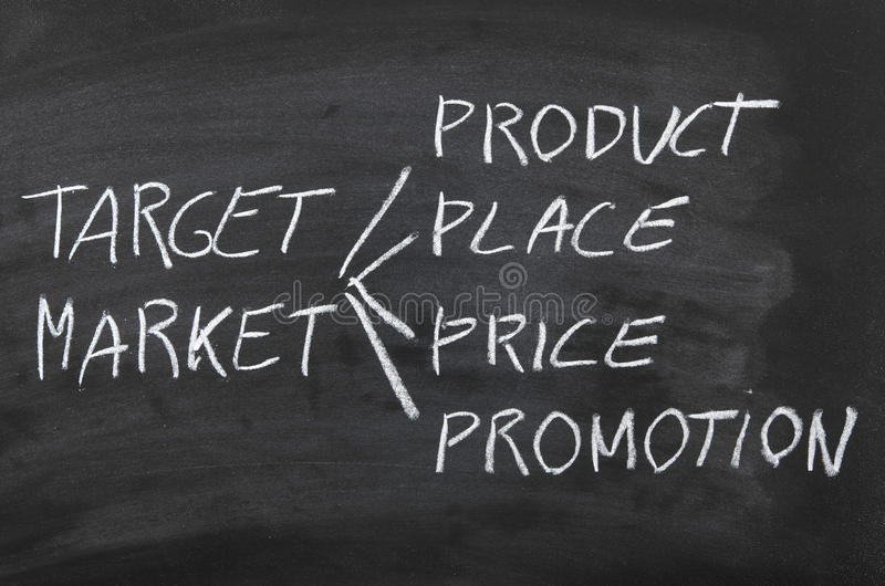 Target market. Handwritten diagram on a blackboard royalty free stock photos