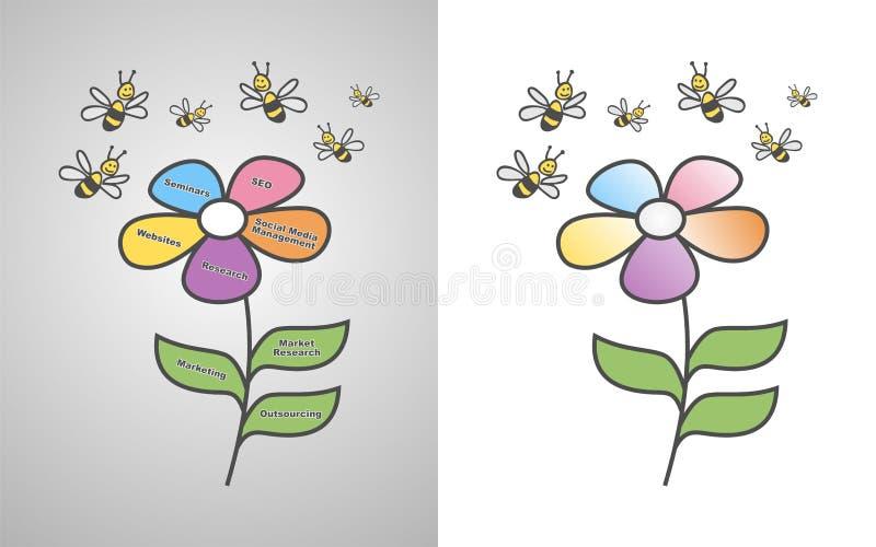 target2624_0_ pszczoła kwiatu ilustracji