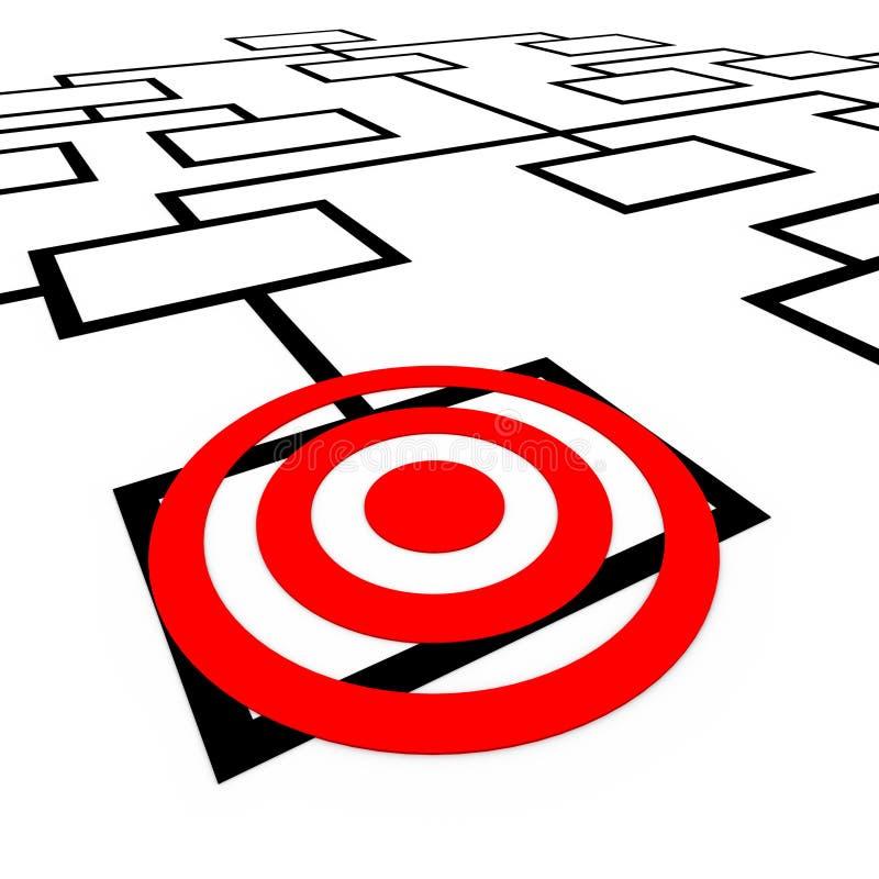 Targeted Position Organization Org Chart Bulls-Eye stock illustration