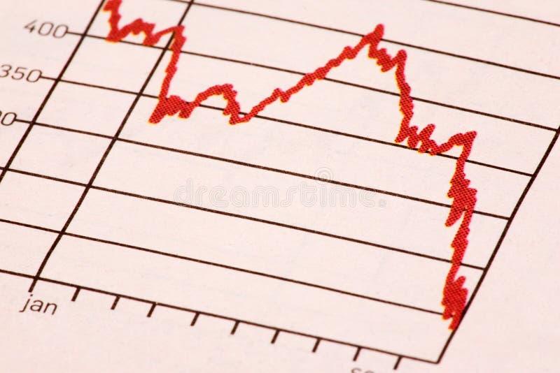 targowy akcyjny trend obrazy stock