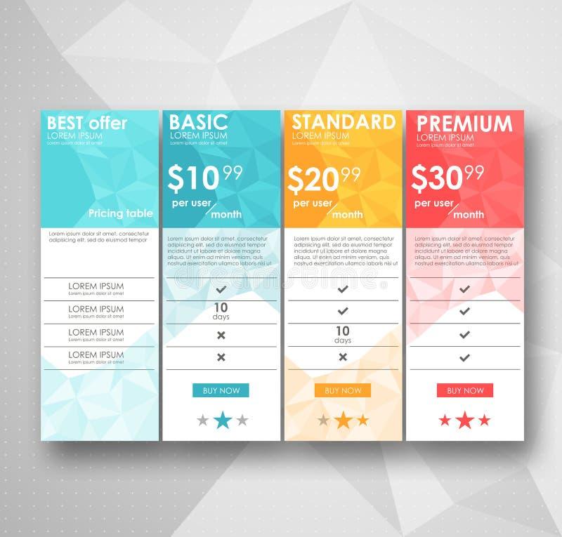 Tarifas determinadas de la oferta bandera del vector del ux del ui para el web app fije la tabla de la tasación, orden, caja, bot libre illustration