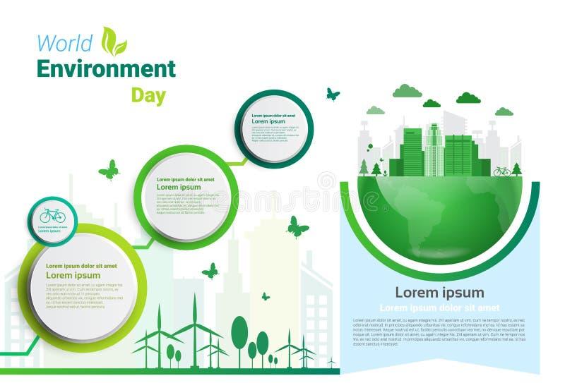 Tarjeta de felicitación verde del día de fiesta de la protección de la ecología del día del ambiente mundial de la ciudad de la t ilustración del vector