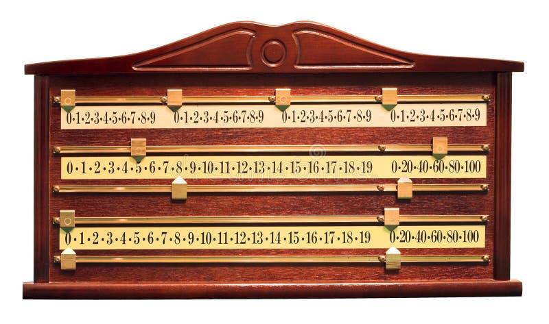 Tarjeta de la cuenta del billar imagen de archivo libre de regalías