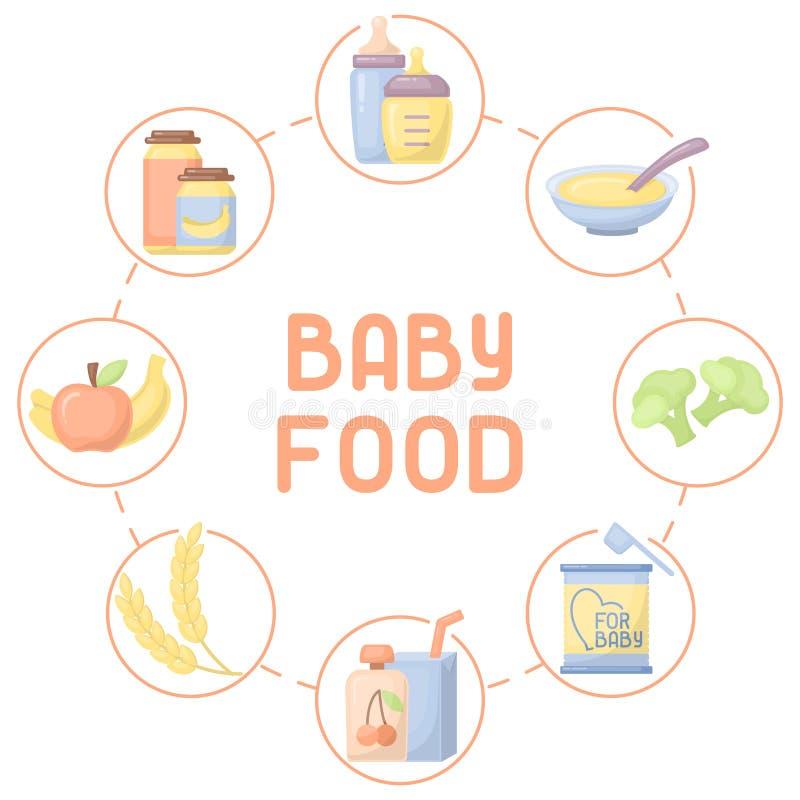 Tarjeta de los alimentos para niños Ejemplo del vector del estilo de Flatr libre illustration