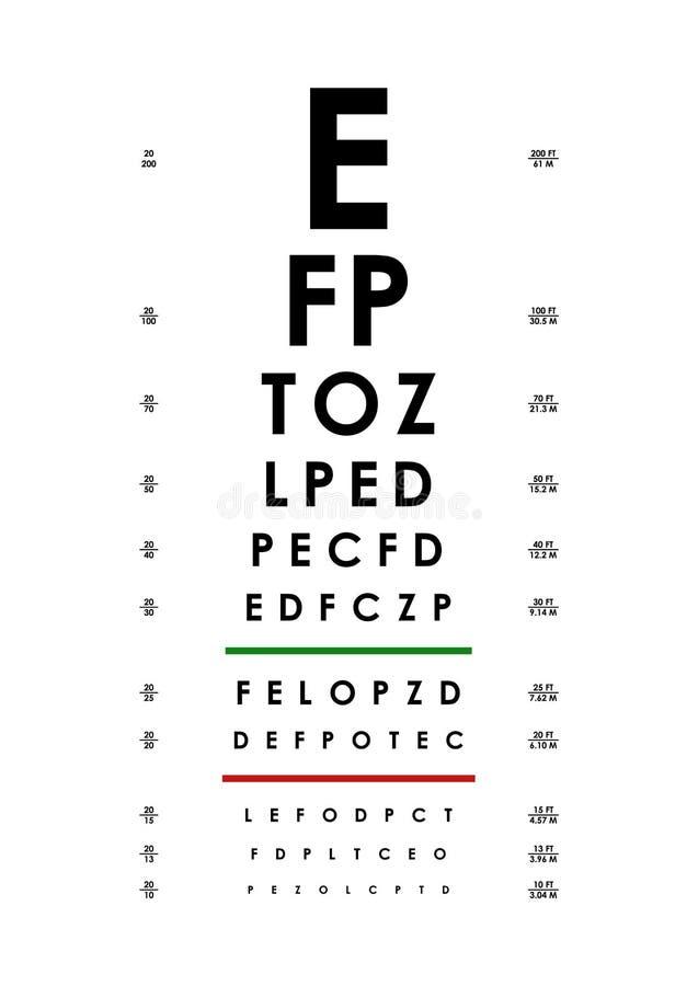 Tarjeta del cartel de la prueba de Vision para oftálmico Vector libre illustration