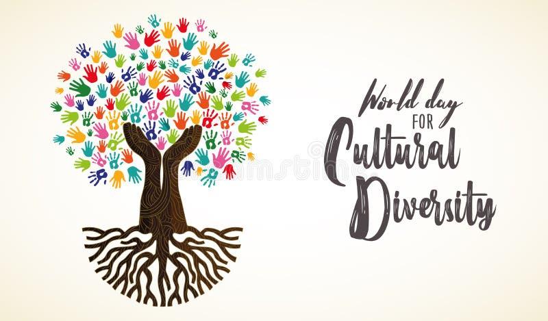 Tarjeta del día de la diversidad cultural del árbol humano de la mano libre illustration