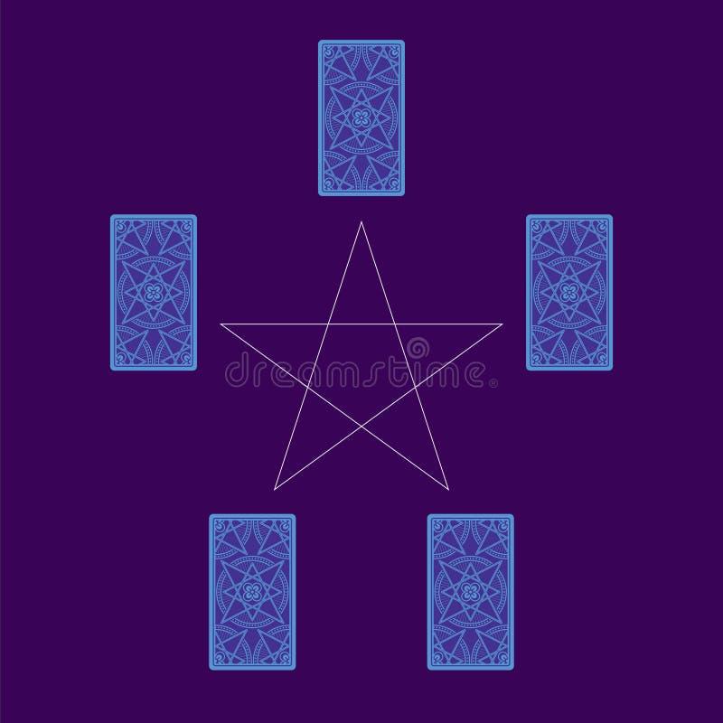 Tarotkaarten met pentagram worden uitgespreid die Sluit omhoog royalty-vrije illustratie