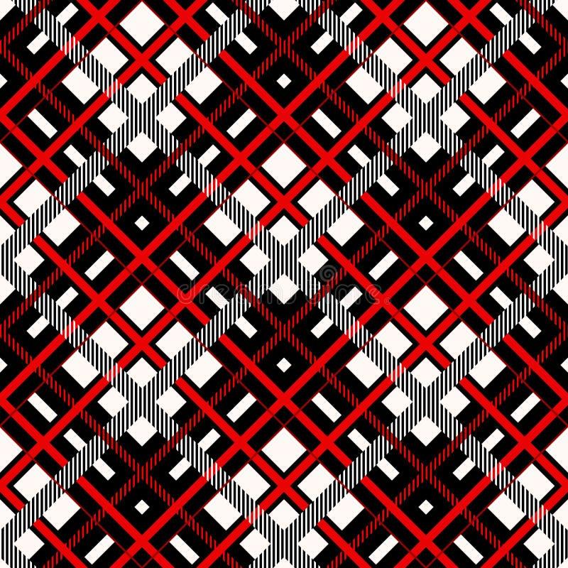 Tartán, fondo del vector del modelo de la tela escocesa Gente retra Modelo del tartán Ejemplo de la moda, papel pintado del vecto ilustración del vector