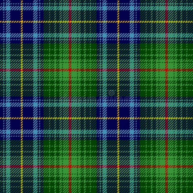 tartan шотландки картины бесплатная иллюстрация
