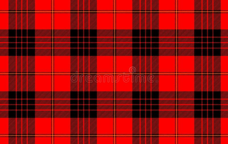 Tartan. Pattern background royalty free stock photography