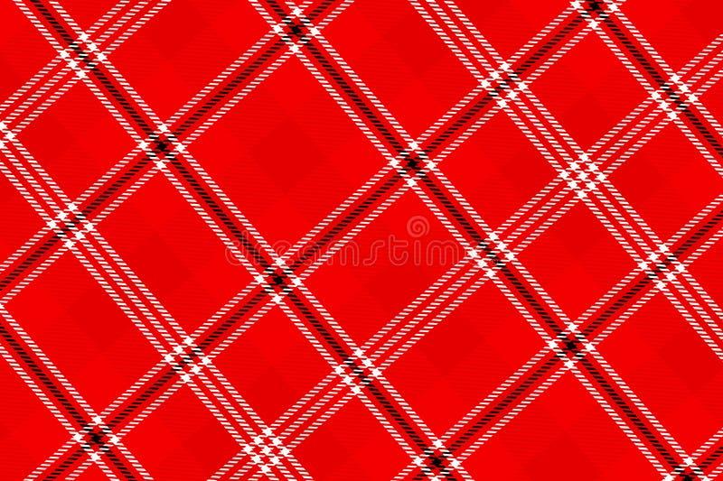 Tartan seamless pattern background royalty free stock photography