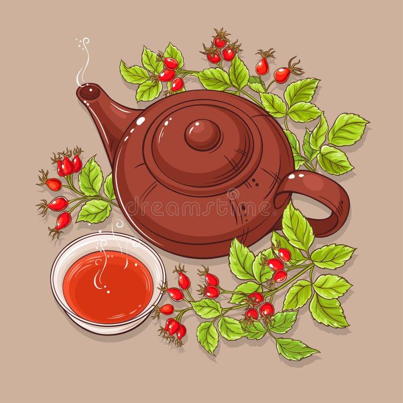 Tasse de thé et de teaapot sauvages de cynorrhodons illustration de vecteur