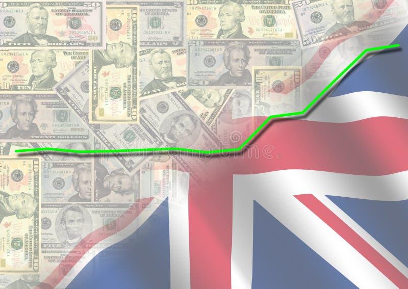 Tasso di avvicendamento della libbra del dollaro royalty illustrazione gratis
