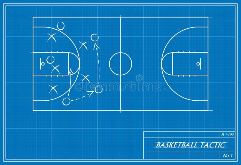Tattica di pallacanestro sul modello royalty illustrazione gratis