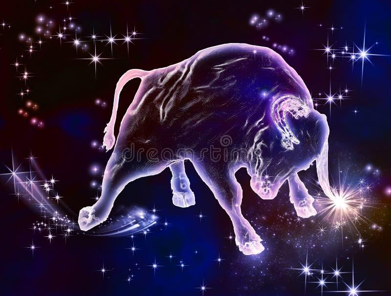 Taurus Δελτίο