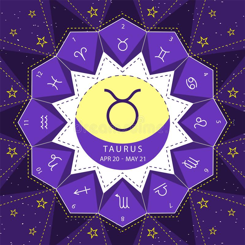 Taurus. Zodiac signs outline style vector set on star sky background. royalty free illustration