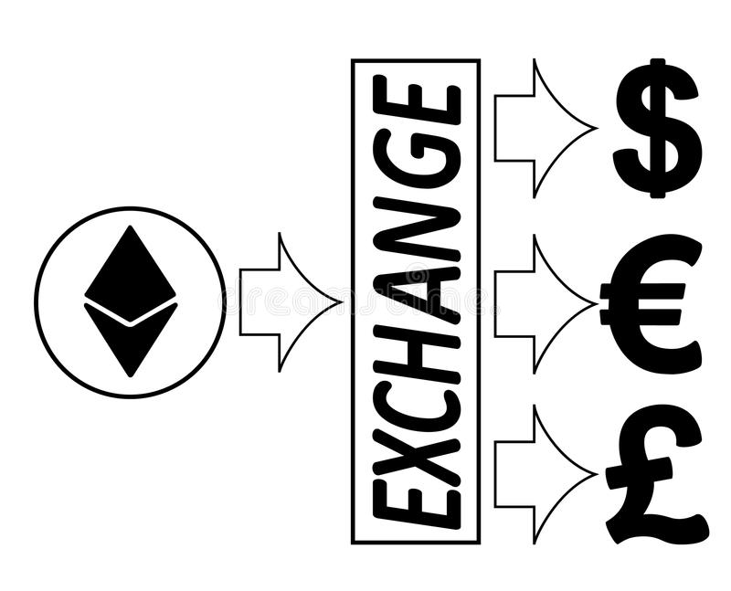 Tauschen Sie ethereum zu den Dollar, zum Euro und zum britischen Pfund aus vektor abbildung