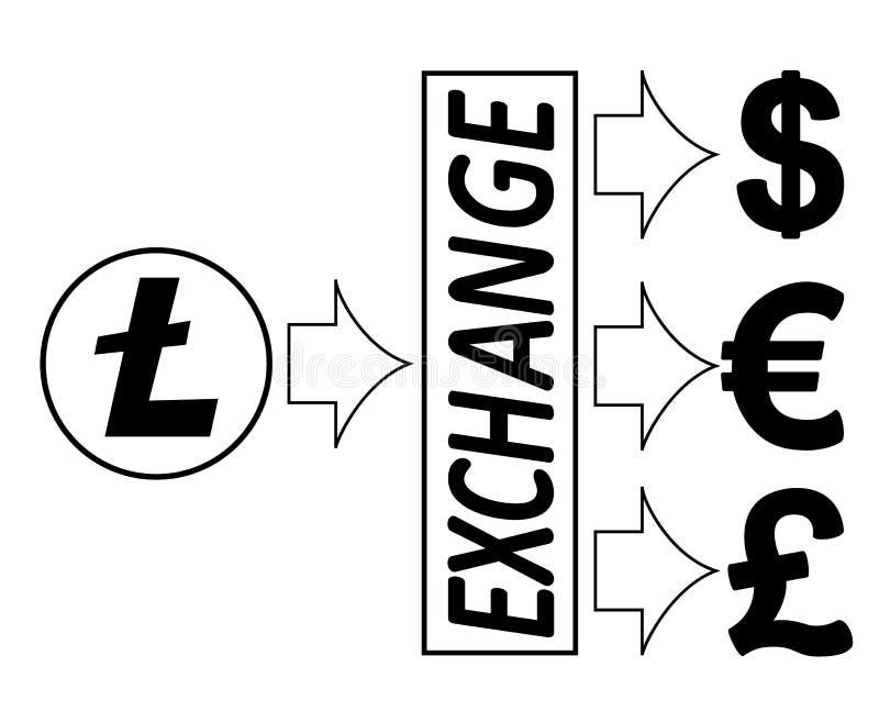 Tauschen Sie litecoin zu den Dollar, zum Euro und zum britischen Pfund aus vektor abbildung