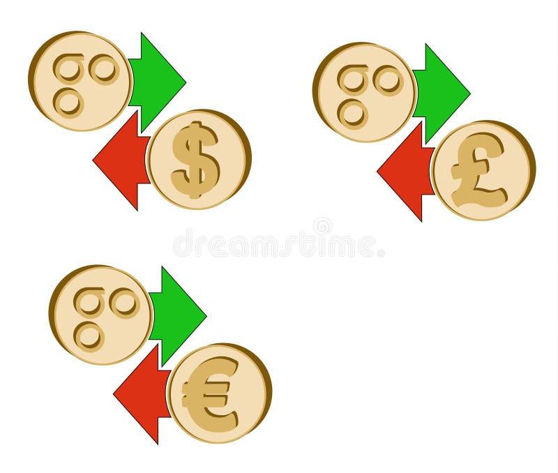 Tauschen Sie omisego zum Dollar, zum Euro und zum britischen Pfund aus lizenzfreie abbildung