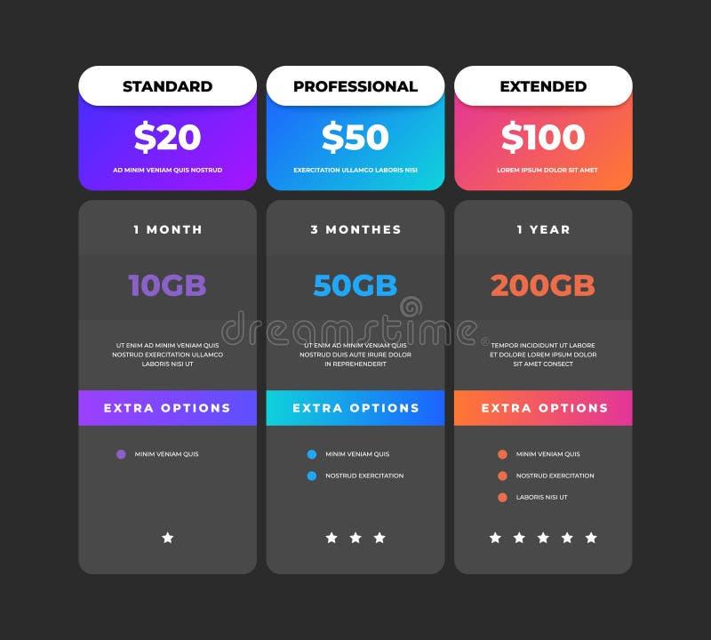 Tavola di confronto Insegna di web del grafico di valutazione di affari, modello di progettazione di piano di tariffa del sito We illustrazione vettoriale