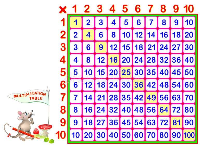 Tavola di moltiplicazione per i bambini Pagina educativa per il libro del bambino di matematica Di nuovo al banco Immagine del fu royalty illustrazione gratis