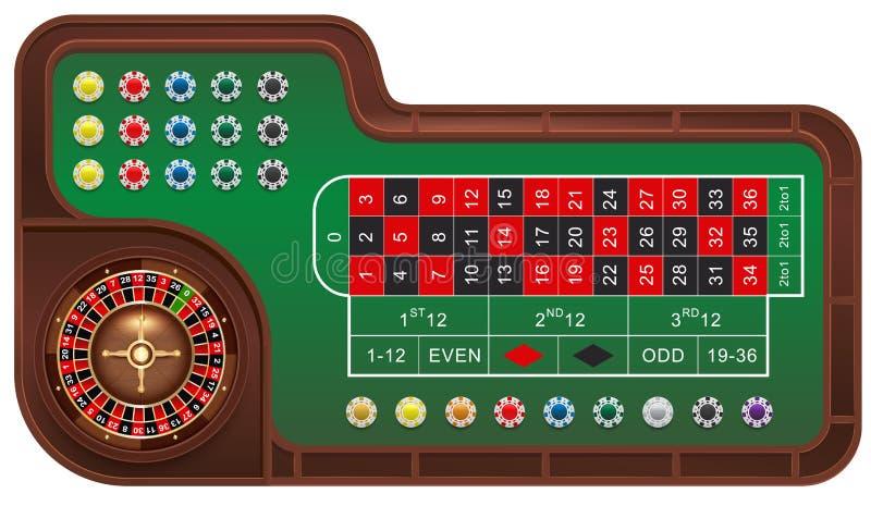 Tavola e chip di gioco delle roulette del casinò royalty illustrazione gratis