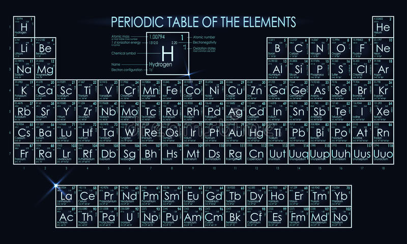 Tavola periodica al neon degli elementi illustrazione di stock