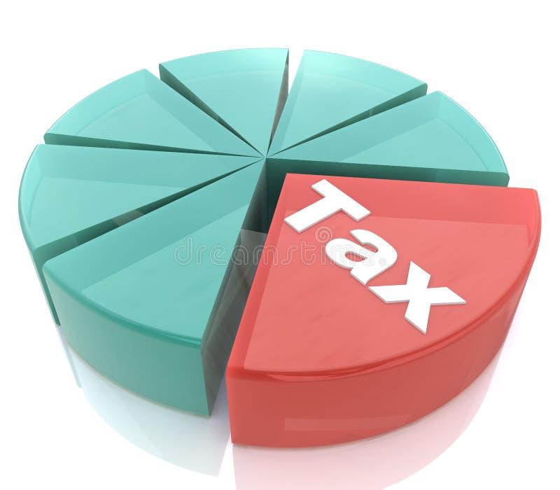 Tax Pie Chart stock illustration