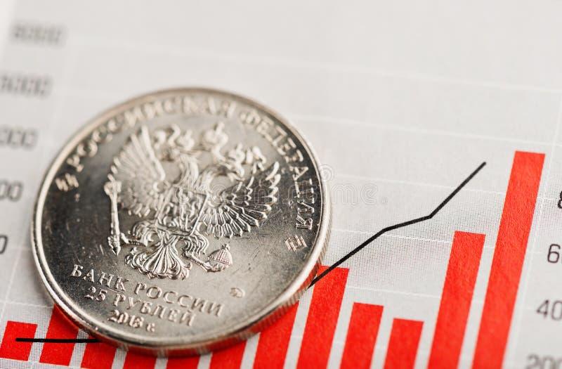 Taxa de câmbio do rublo de russo imagem de stock
