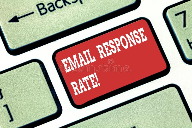 Taxa de resposta conceptual do e-mail da exibição da escrita da mão A exibição apresentando da porcentagem da foto do negócio con fotografia de stock royalty free