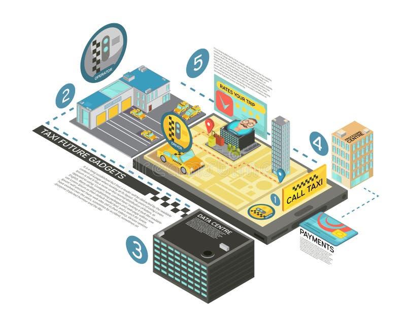 Taxi Toekomstige Gadgets Isometrische Infographics stock illustratie