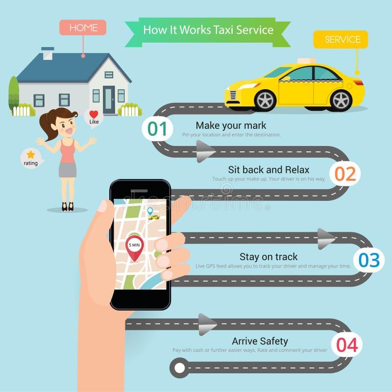 Taxiservice på app med smartphonen stock illustrationer