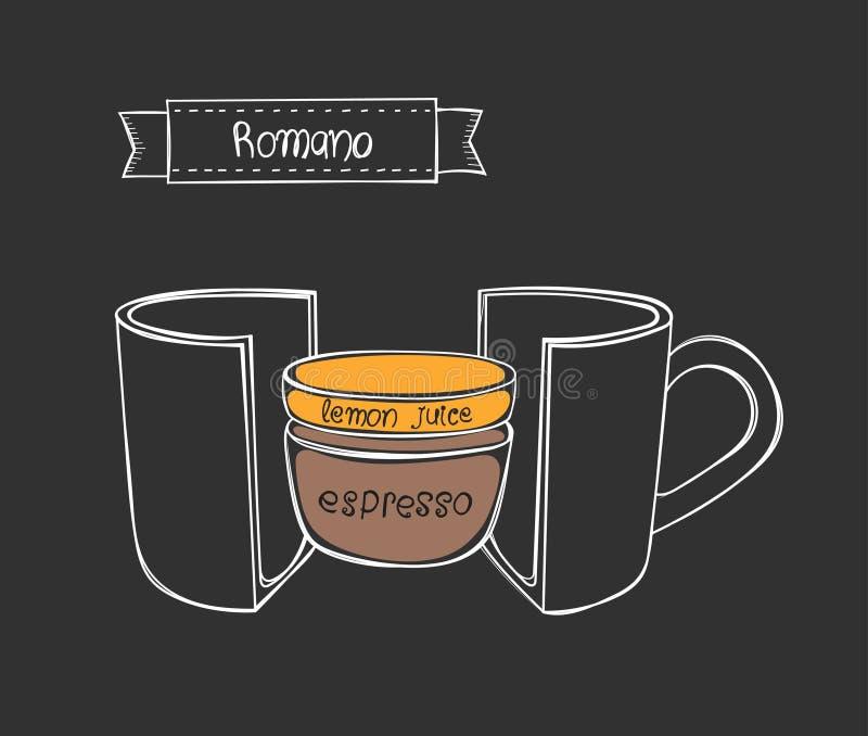 Taza del vector de café del romano libre illustration