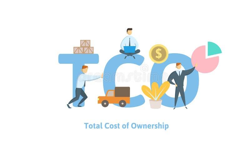 TCO,归属的总成本 与主题词、信件和象的概念 在白色背景的平的传染媒介例证 库存例证