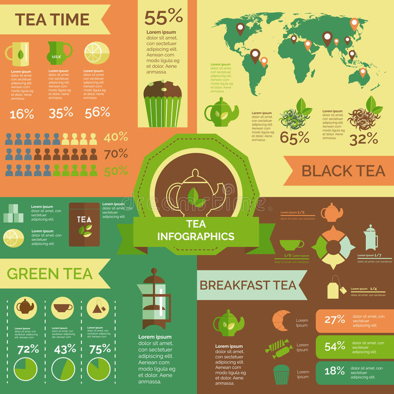 Tea consumption world wide infographic layout. Green and black tea consumption and statistic teatime customers around world infographic layout chart poster vector illustration