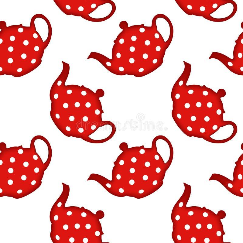 Tea pot pattern