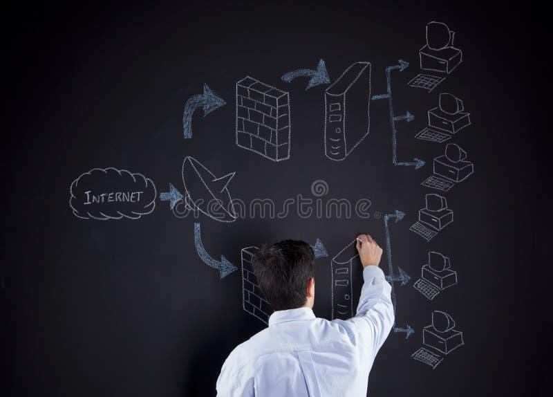 Teaching a firewall solution. Businessman writing a firewall diagram in a chalkboard stock photo